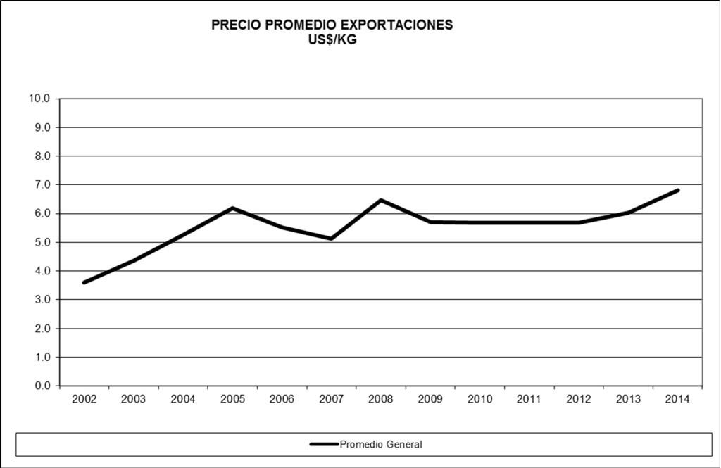 precio expo